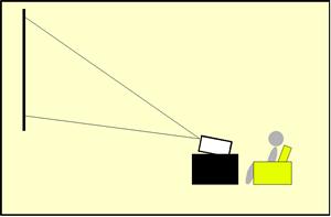 前脚フット調整図
