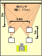 左右レンズシフト図