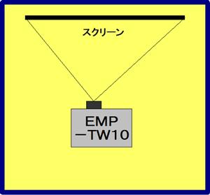 EPSONドリーミオ「EMP−TWD10」の設置例